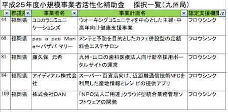 スクリーンショット 2013-09-19 20.49.29