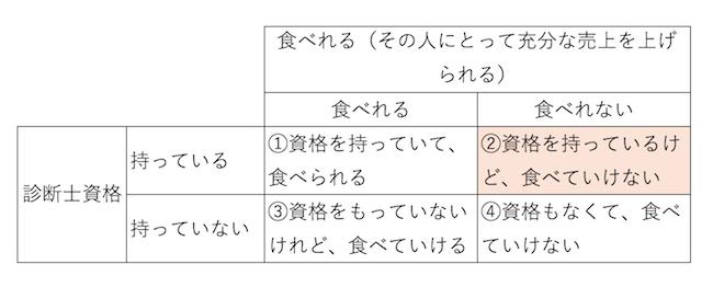 スクリーンショット 2015-12-01 10.03.25