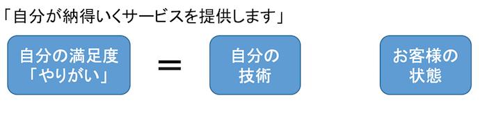スクリーンショット 2016-01-15 10.04.44