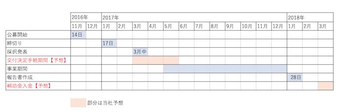 %e3%82%b9%e3%82%af%e3%83%aa%e3%83%bc%e3%83%b3%e3%82%b7%e3%83%a7%e3%83%83%e3%83%88-2016-11-15-07-14-46