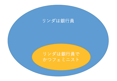 スクリーンショット 2015-12-02 11.28.57